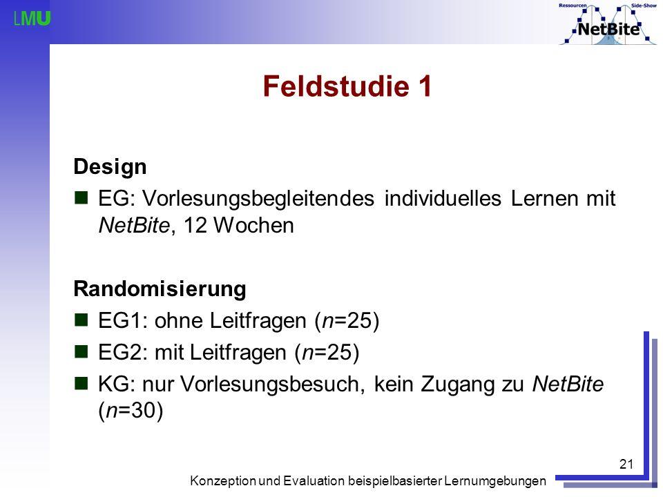 Konzeption und Evaluation beispielbasierter Lernumgebungen 21 Feldstudie 1 Design EG: Vorlesungsbegleitendes individuelles Lernen mit NetBite, 12 Woch