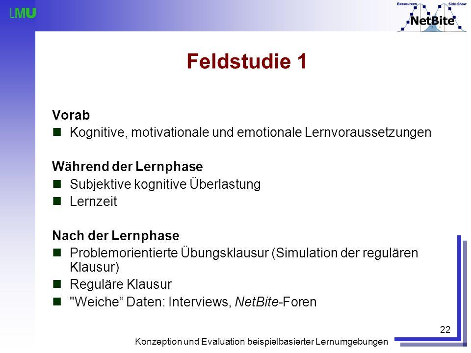 Konzeption und Evaluation beispielbasierter Lernumgebungen 22 Feldstudie 1 Vorab Kognitive, motivationale und emotionale Lernvoraussetzungen Während d