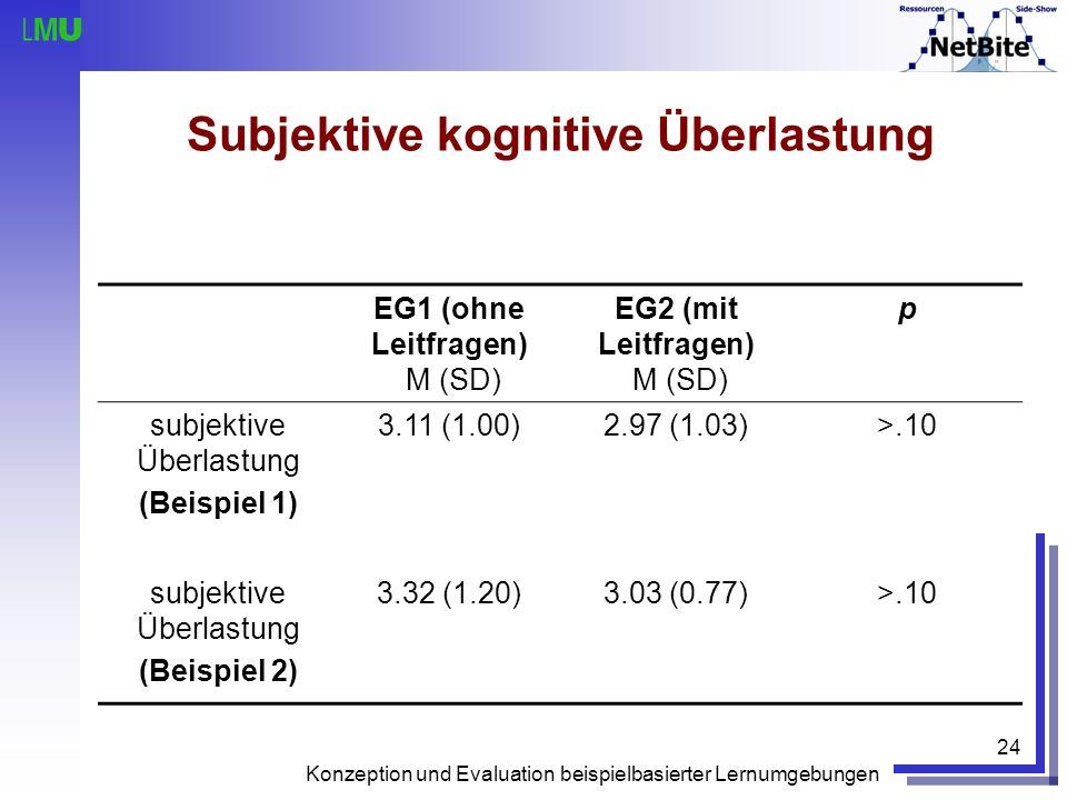 Konzeption und Evaluation beispielbasierter Lernumgebungen 24 Subjektive kognitive Überlastung EG1 (ohne Leitfragen) M (SD) EG2 (mit Leitfragen) M (SD
