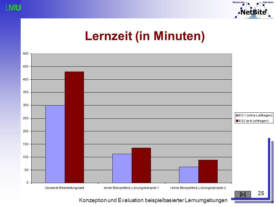 Konzeption und Evaluation beispielbasierter Lernumgebungen 25 Lernzeit (in Minuten)