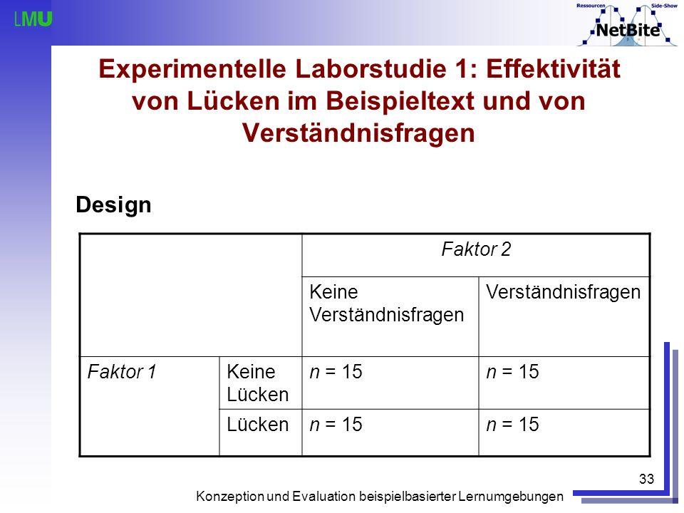 Konzeption und Evaluation beispielbasierter Lernumgebungen 33 Experimentelle Laborstudie 1: Effektivität von Lücken im Beispieltext und von Verständni