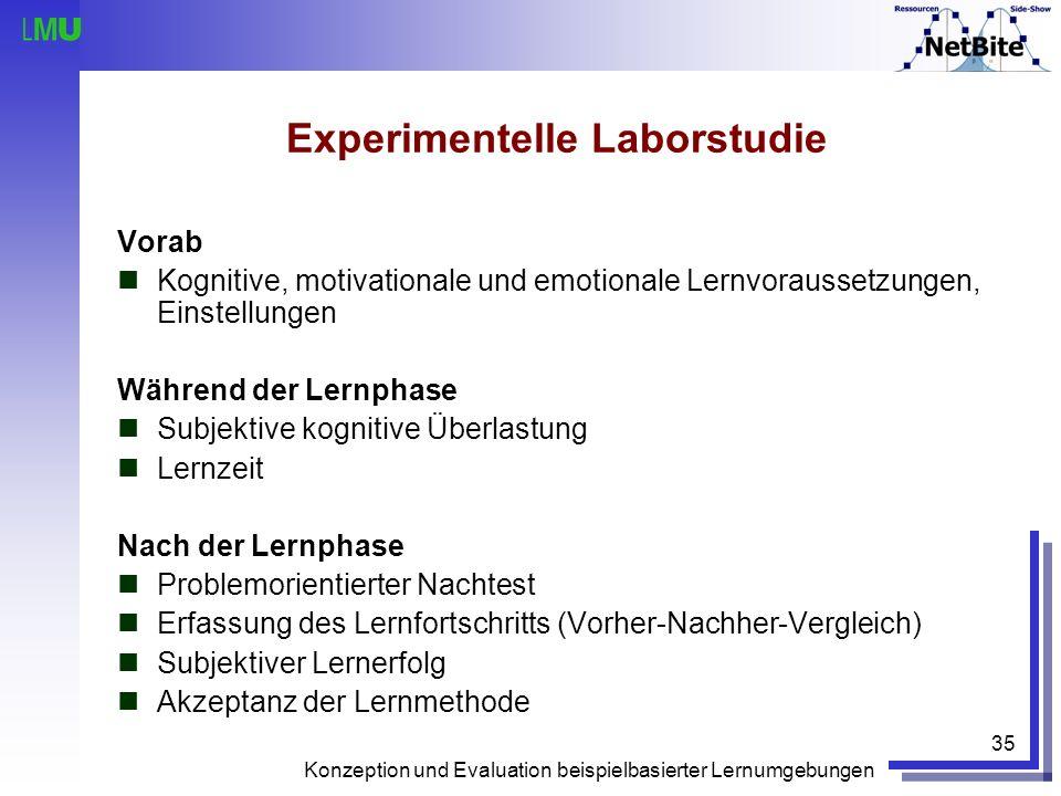 Konzeption und Evaluation beispielbasierter Lernumgebungen 35 Experimentelle Laborstudie Vorab Kognitive, motivationale und emotionale Lernvoraussetzu