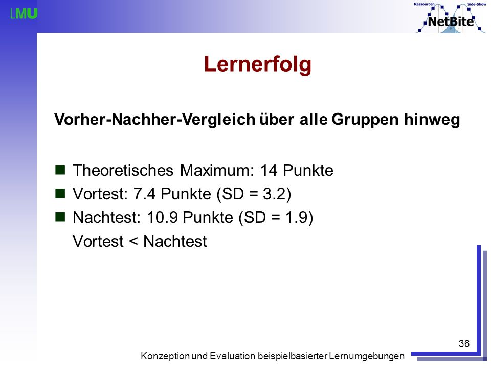 Konzeption und Evaluation beispielbasierter Lernumgebungen 36 Lernerfolg Theoretisches Maximum: 14 Punkte Vortest: 7.4 Punkte (SD = 3.2) Nachtest: 10.