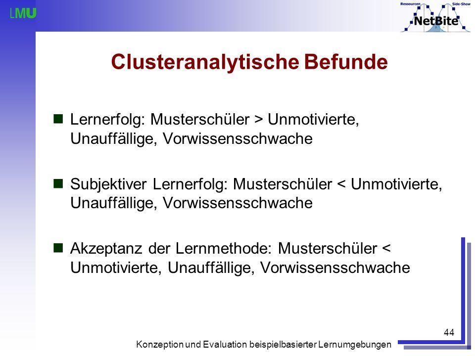 Konzeption und Evaluation beispielbasierter Lernumgebungen 44 Clusteranalytische Befunde Lernerfolg: Musterschüler > Unmotivierte, Unauffällige, Vorwi