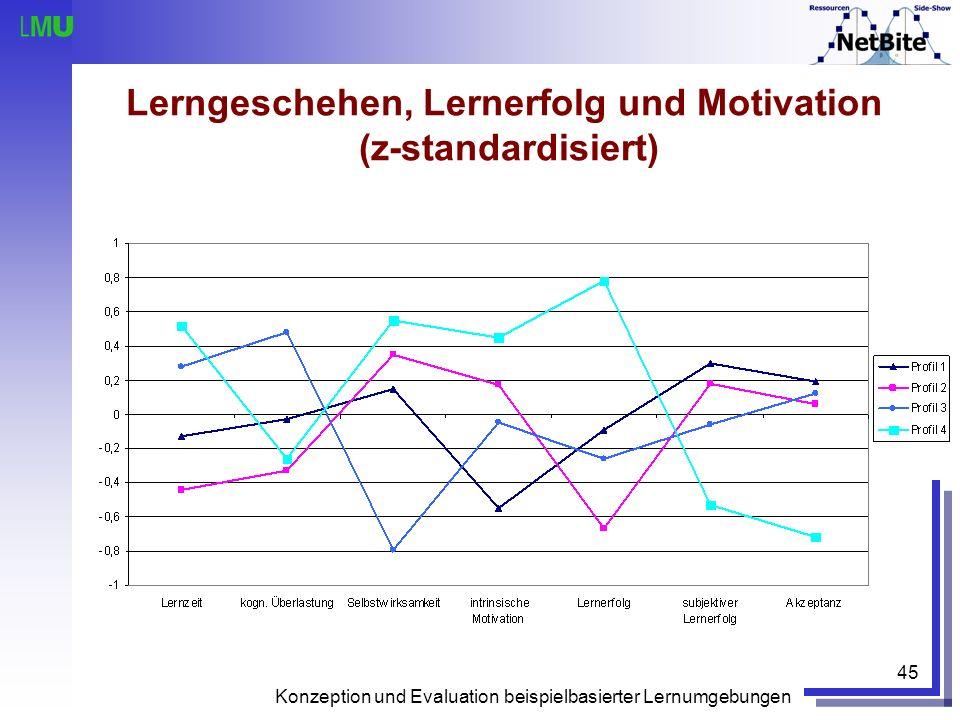 Konzeption und Evaluation beispielbasierter Lernumgebungen 45 Lerngeschehen, Lernerfolg und Motivation (z-standardisiert)