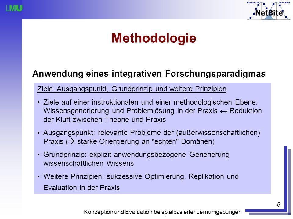 Konzeption und Evaluation beispielbasierter Lernumgebungen 5 Methodologie Anwendung eines integrativen Forschungsparadigmas Ziele, Ausgangspunkt, Grun