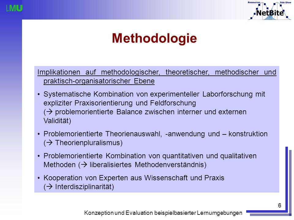 Konzeption und Evaluation beispielbasierter Lernumgebungen 6 Methodologie Implikationen auf methodologischer, theoretischer, methodischer und praktisc