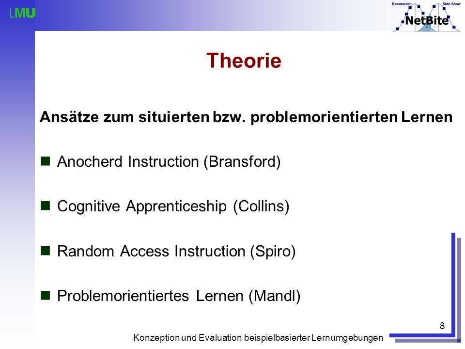 Konzeption und Evaluation beispielbasierter Lernumgebungen 8 Theorie Ansätze zum situierten bzw. problemorientierten Lernen Anocherd Instruction (Bran