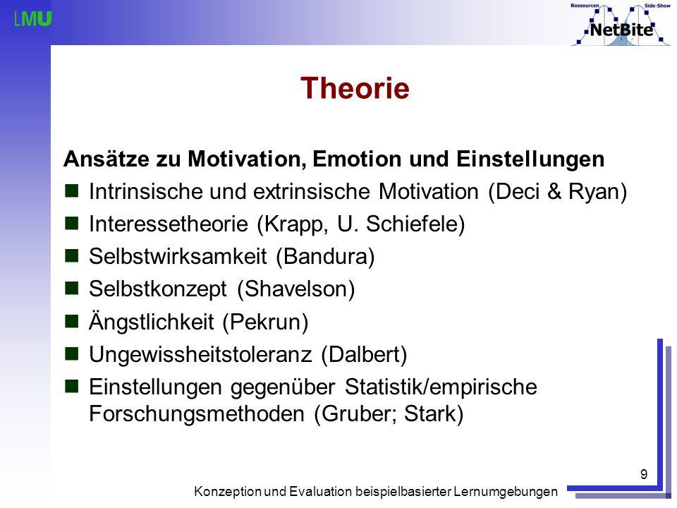 Konzeption und Evaluation beispielbasierter Lernumgebungen 9 Theorie Ansätze zu Motivation, Emotion und Einstellungen Intrinsische und extrinsische Mo