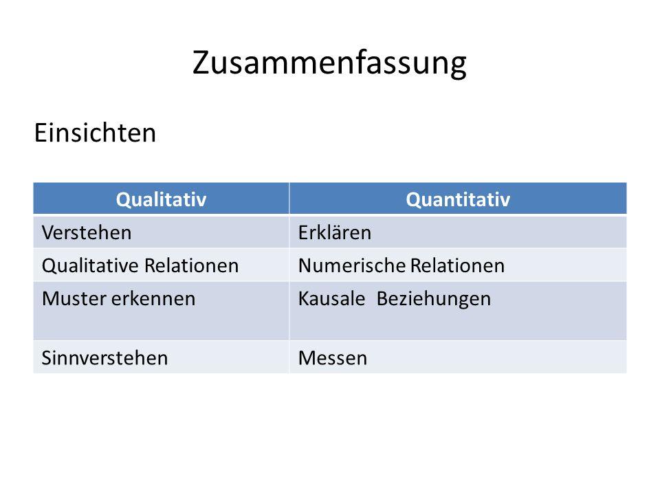 Zusammenfassung QualitativQuantitativ VerstehenErklären Qualitative RelationenNumerische Relationen Muster erkennenKausale Beziehungen SinnverstehenMe