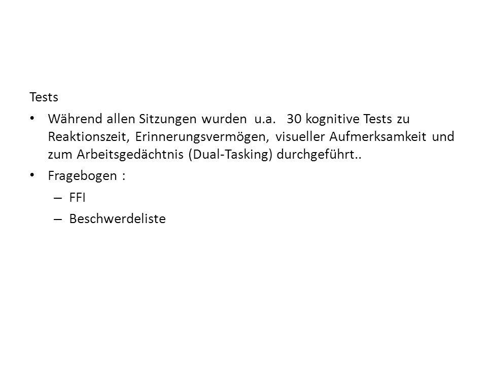 Tests Während allen Sitzungen wurden u.a. 30 kognitive Tests zu Reaktionszeit, Erinnerungsvermögen, visueller Aufmerksamkeit und zum Arbeitsgedächtnis