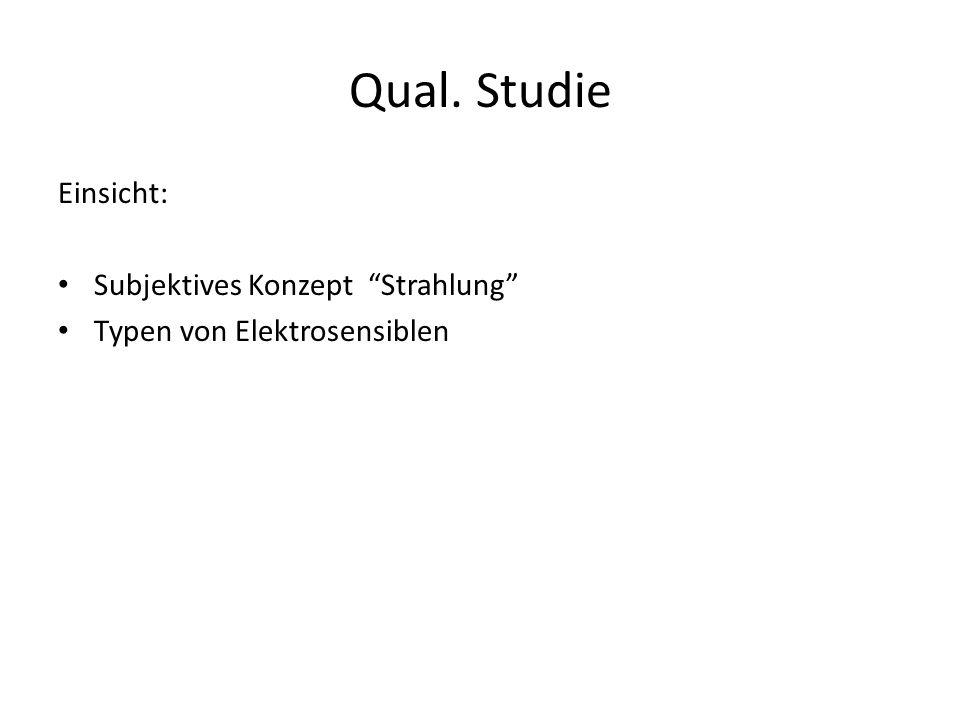Qual. Studie Einsicht: Subjektives Konzept Strahlung Typen von Elektrosensiblen