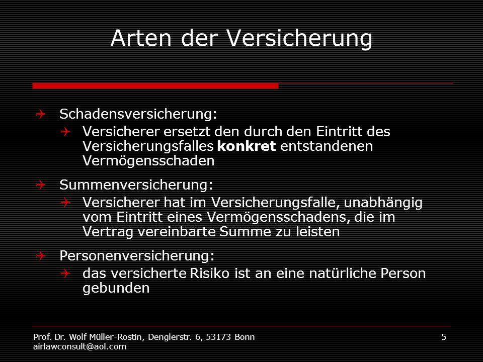 Prof. Dr. Wolf Müller-Rostin, Denglerstr. 6, 53173 Bonn airlawconsult@aol.com 5 Arten der Versicherung Schadensversicherung: Versicherer ersetzt den d