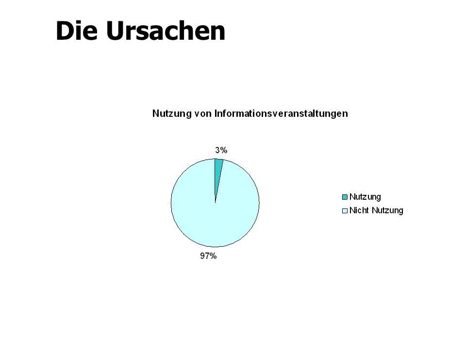 Was nützt die EU dem Bürger in Sachsen.