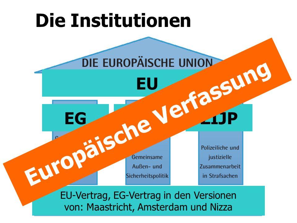 Die Institutionen EG EU-Vertrag, EG-Vertrag in den Versionen von: Maastricht, Amsterdam und Nizza GASPZIJP EU Europäische Verfassung