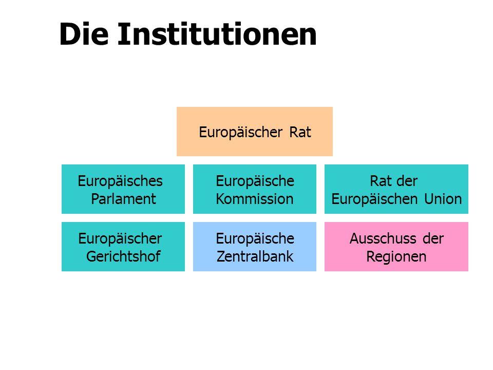 Die Institutionen Europäischer Rat Europäisches Parlament Europäische Kommission Rat der Europäischen Union Europäischer Gerichtshof Ausschuss der Regionen Europäische Zentralbank