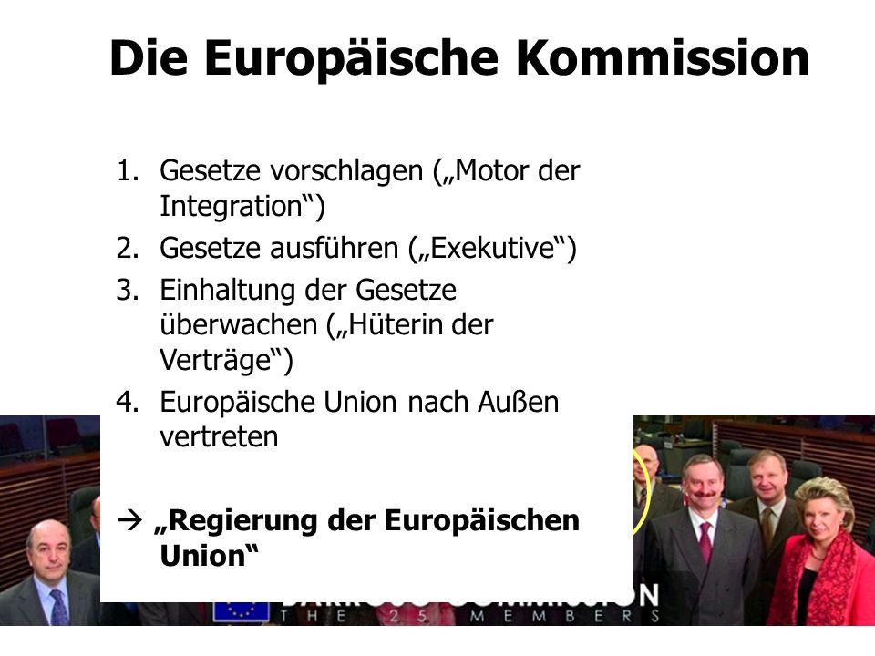 27 Kommissare (darunter: Präsident) Sitz: Brüssel, 16.000 Mitarbeiter Die Europäische Kommission 1.Gesetze vorschlagen (Motor der Integration) 2.Gesetze ausführen (Exekutive) 3.Einhaltung der Gesetze überwachen (Hüterin der Verträge) 4.Europäische Union nach Außen vertreten Regierung der Europäischen Union
