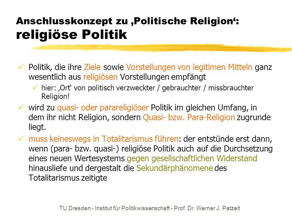TU Dresden - Institut für Politikwissenschaft - Prof. Dr. Werner J. Patzelt Anschlusskonzept zu Politische Religion: religiöse Politik Politik, die ih