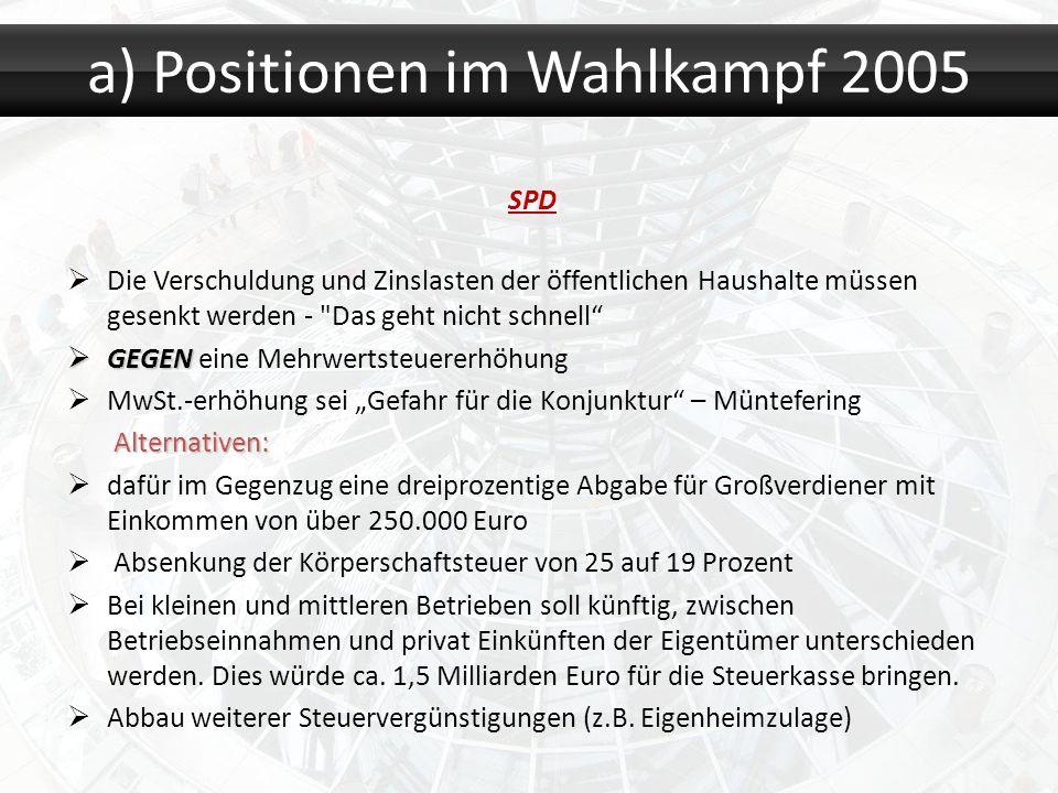 a) Positionen im Wahlkampf 2005 SPD Die Verschuldung und Zinslasten der öffentlichen Haushalte müssen gesenkt werden -