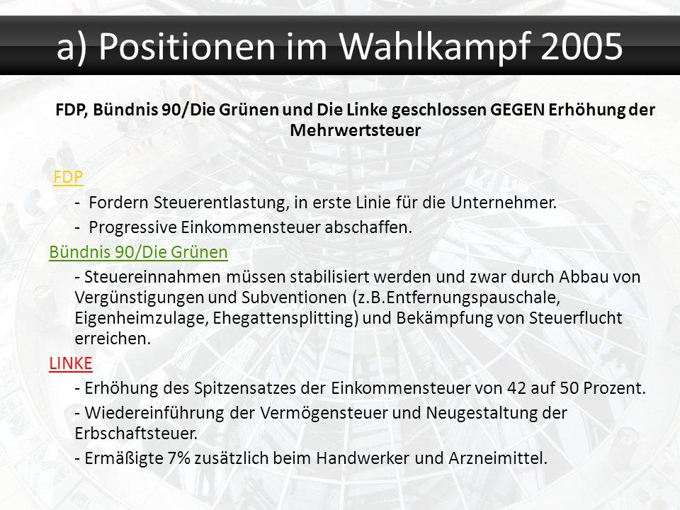 FDP, Bündnis 90/Die Grünen und Die Linke geschlossen GEGEN Erhöhung der Mehrwertsteuer FDP - Fordern Steuerentlastung, in erste Linie für die Unterneh