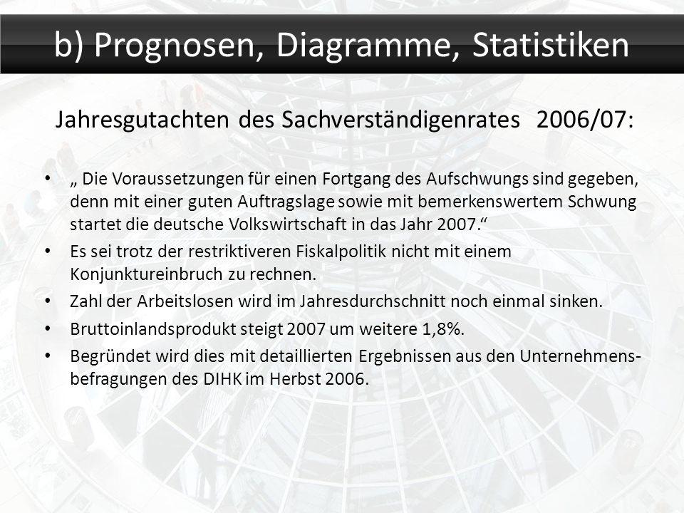 Jahresgutachten des Sachverständigenrates 2006/07: Die Voraussetzungen für einen Fortgang des Aufschwungs sind gegeben, denn mit einer guten Auftragsl