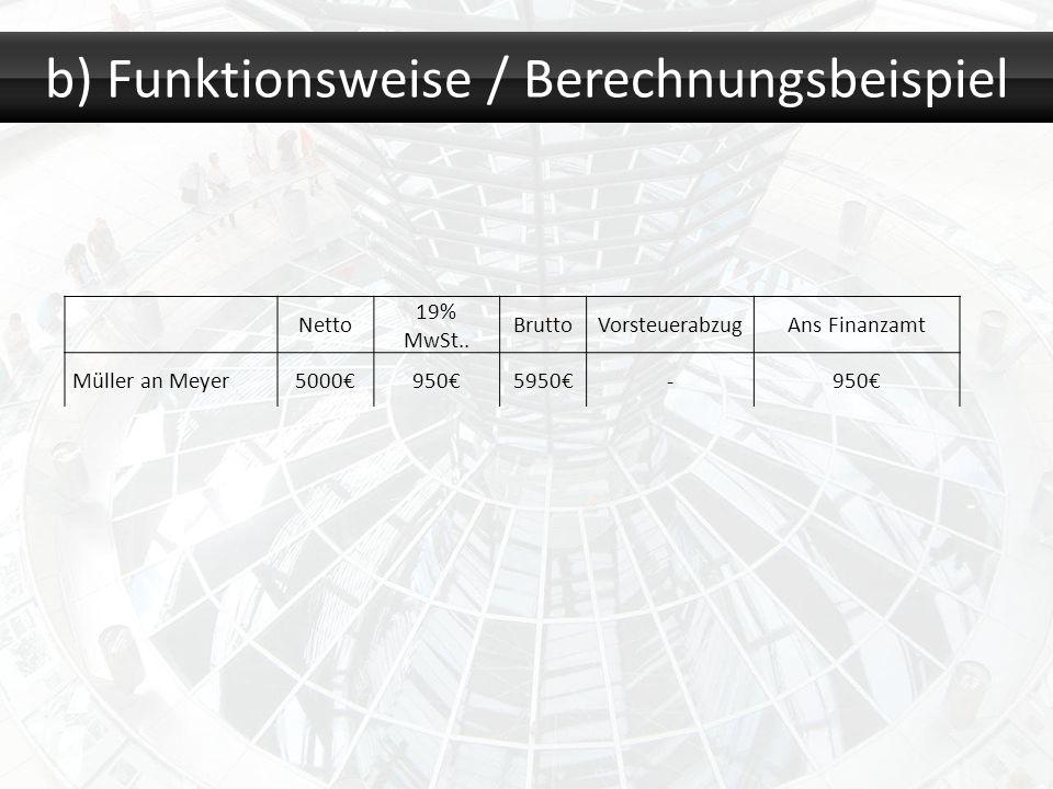Netto 19% MwSt.. BruttoVorsteuerabzugAns Finanzamt Müller an Meyer50009505950-950 Meyer an Änderbar.800015209520950570 b) Funktionsweise / Berechnungs