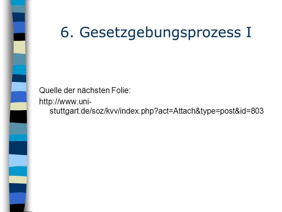 6. Gesetzgebungsprozess I Quelle der nächsten Folie: http://www.uni- stuttgart.de/soz/kvv/index.php?act=Attach&type=post&id=803