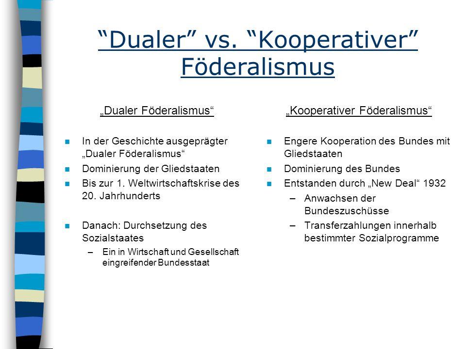 Dualer vs. Kooperativer Föderalismus Dualer Föderalismus n In der Geschichte ausgeprägter Dualer Föderalismus n Dominierung der Gliedstaaten n Bis zur