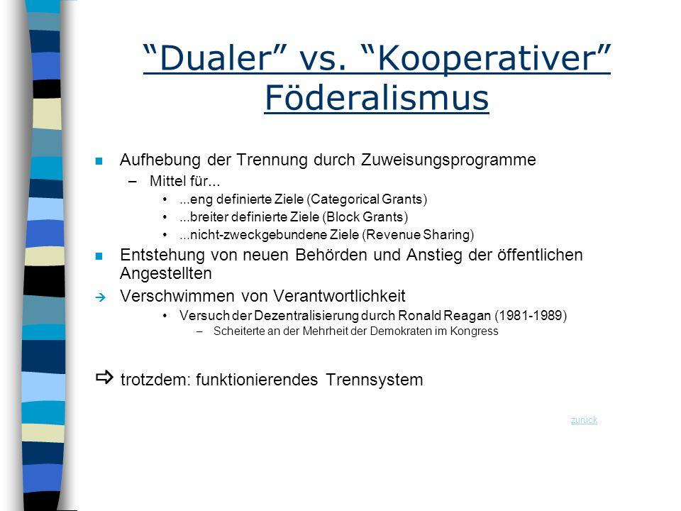 Dualer vs. Kooperativer Föderalismus n Aufhebung der Trennung durch Zuweisungsprogramme –Mittel für......eng definierte Ziele (Categorical Grants)...b