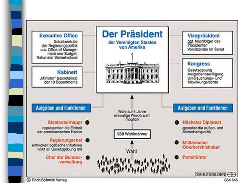 3. Der Präsident I Quelle: http://www.bpb.de/publikationen/WZHNCE,1,0,Macht_und_Ohnmacht_der_Exekutive.html#art1, 30.05.2007, 16:42.