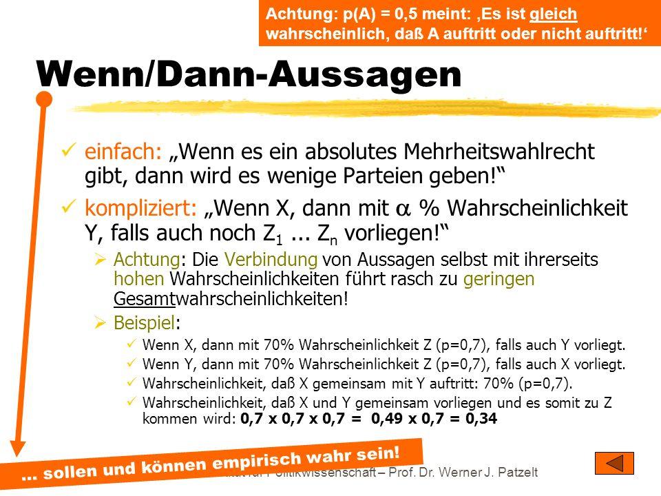 TU Dresden – Institut für Politikwissenschaft – Prof. Dr. Werner J. Patzelt Wenn/Dann-Aussagen einfach: Wenn es ein absolutes Mehrheitswahlrecht gibt,