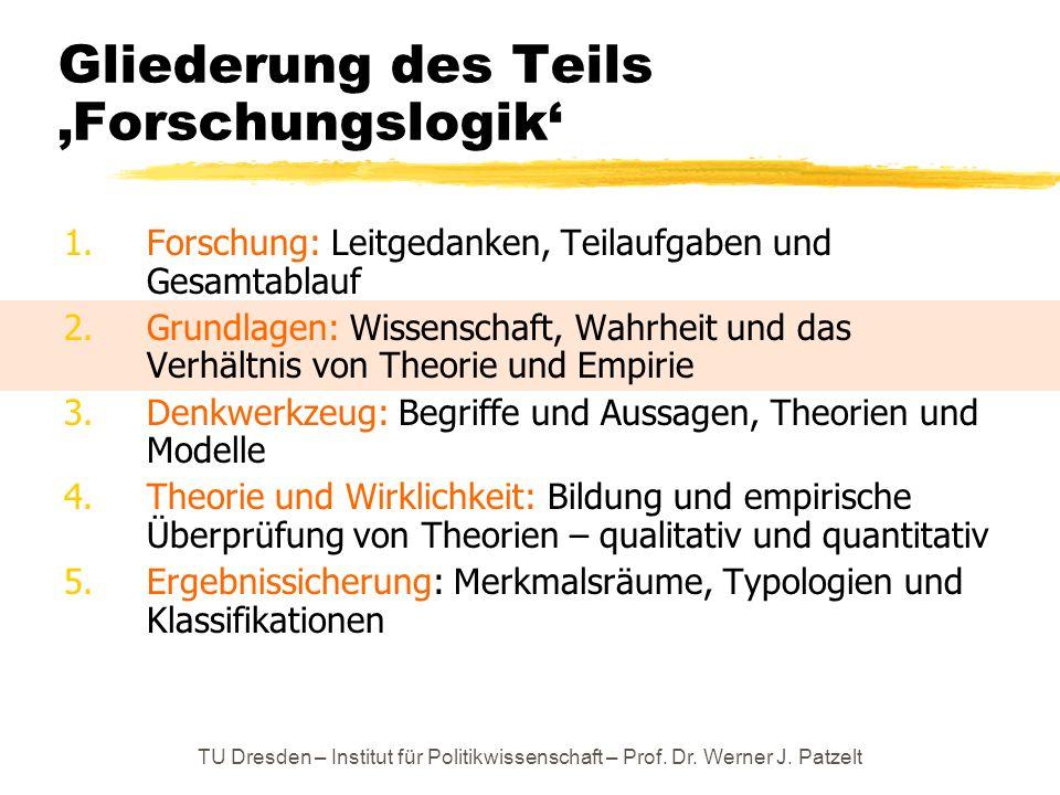 TU Dresden – Institut für Politikwissenschaft – Prof. Dr. Werner J. Patzelt Gliederung des Teils Forschungslogik 1.Forschung: Leitgedanken, Teilaufgab