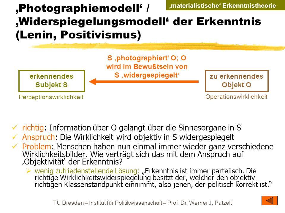 TU Dresden – Institut für Politikwissenschaft – Prof. Dr. Werner J. Patzelt Photographiemodell / Widerspiegelungsmodell der Erkenntnis (Lenin, Positiv