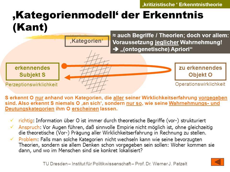TU Dresden – Institut für Politikwissenschaft – Prof. Dr. Werner J. Patzelt Kategorienmodell der Erkenntnis (Kant) richtig: Information über O ist imm