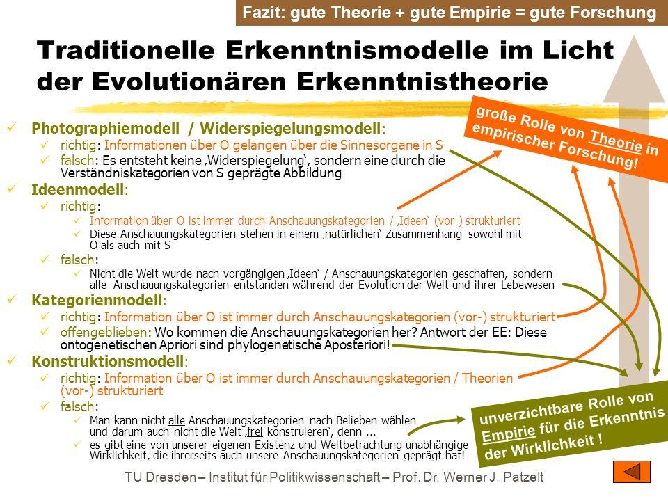 TU Dresden – Institut für Politikwissenschaft – Prof. Dr. Werner J. Patzelt Traditionelle Erkenntnismodelle im Licht der Evolutionären Erkenntnistheor