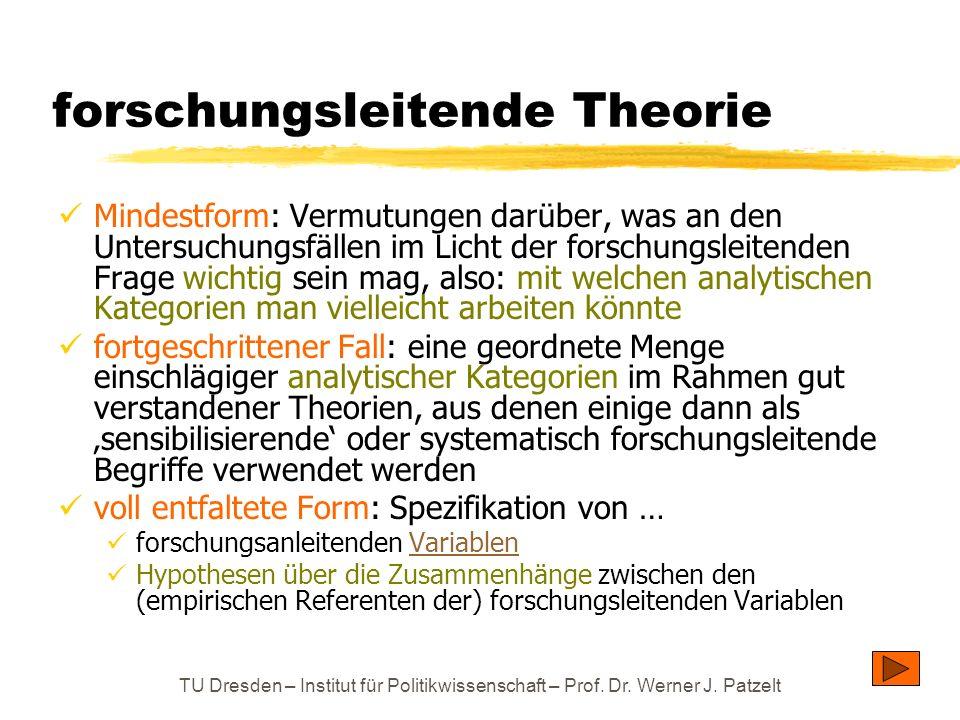TU Dresden – Institut für Politikwissenschaft – Prof. Dr. Werner J. Patzelt forschungsleitende Theorie Mindestform: Vermutungen darüber, was an den Un