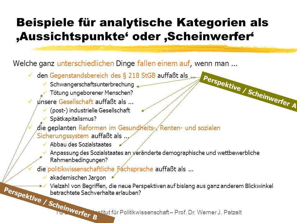 TU Dresden – Institut für Politikwissenschaft – Prof. Dr. Werner J. Patzelt Beispiele für analytische Kategorien als Aussichtspunkte oder Scheinwerfer