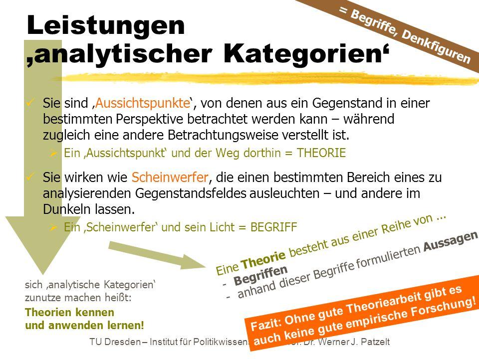 TU Dresden – Institut für Politikwissenschaft – Prof. Dr. Werner J. Patzelt Leistungen analytischer Kategorien Sie sind Aussichtspunkte, von denen aus