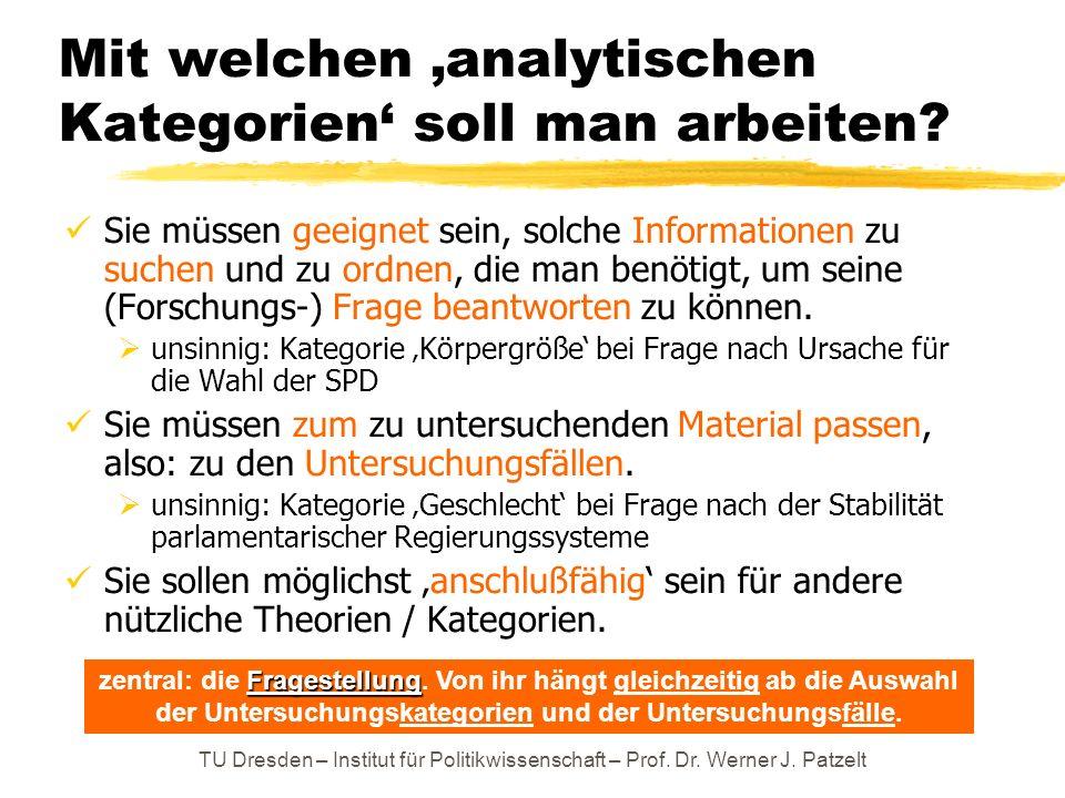 TU Dresden – Institut für Politikwissenschaft – Prof. Dr. Werner J. Patzelt Mit welchen analytischen Kategorien soll man arbeiten? Sie müssen geeignet