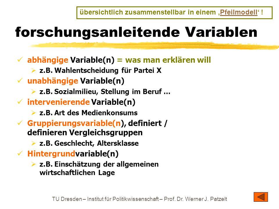 TU Dresden – Institut für Politikwissenschaft – Prof. Dr. Werner J. Patzelt forschungsanleitende Variablen abhängige Variable(n) = was man erklären wi