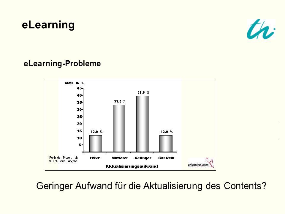 eLearning-Probleme eLearning Geringer Aufwand für die Aktualisierung des Contents?