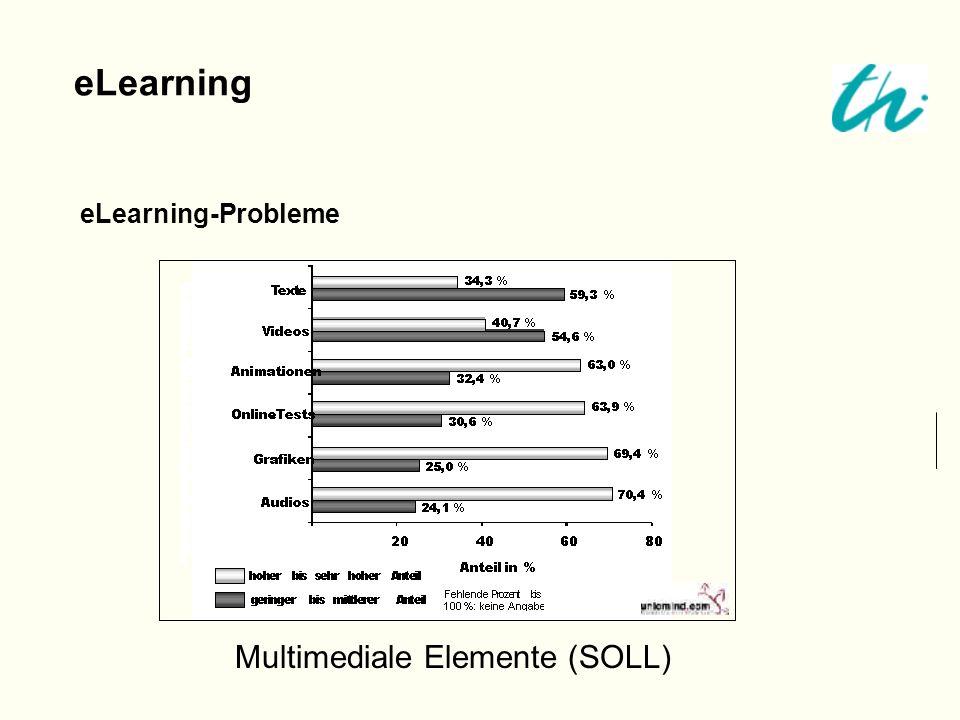 eLearning-Probleme eLearning Multimediale Elemente (SOLL)
