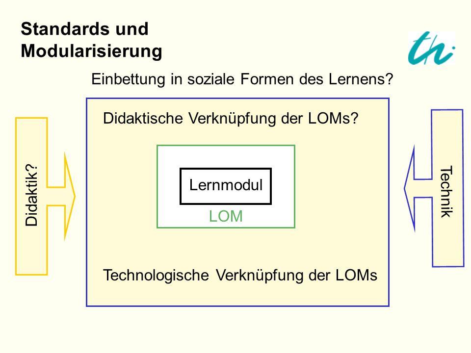 LOM Didaktische Verknüpfung der LOMs? Technologische Verknüpfung der LOMs Einbettung in soziale Formen des Lernens? Lernmodul Didaktik? Technik Standa