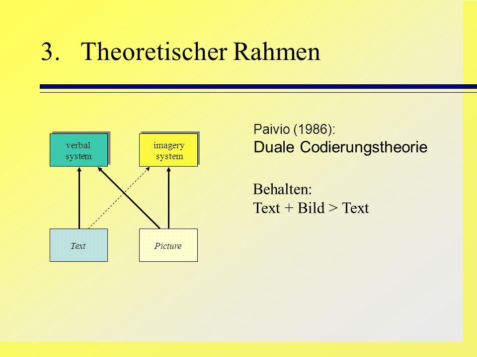 3. Theoretischer Rahmen Text Picture verbal system imagery system Paivio (1986): Duale Codierungstheorie Behalten: Text + Bild > Text