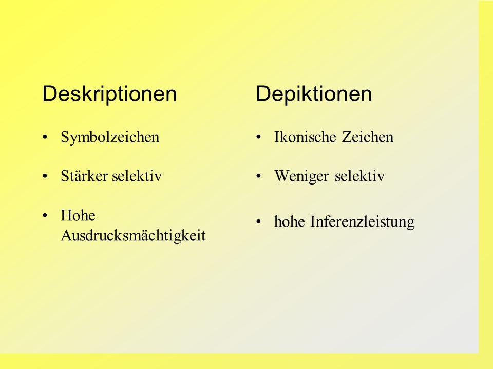 Deskriptionen Symbolzeichen Stärker selektiv Hohe Ausdrucksmächtigkeit Depiktionen Ikonische Zeichen Weniger selektiv hohe Inferenzleistung