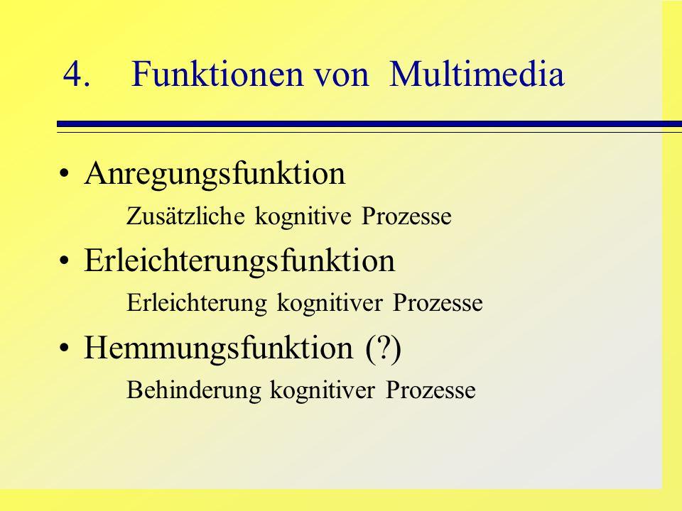 4. Funktionen von Multimedia Anregungsfunktion Zusätzliche kognitive Prozesse Erleichterungsfunktion Erleichterung kognitiver Prozesse Hemmungsfunktio