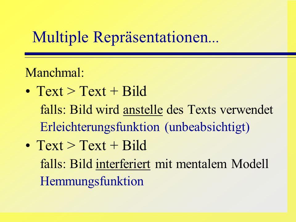 Manchmal: Text > Text + Bild falls: Bild wird anstelle des Texts verwendet Erleichterungsfunktion (unbeabsichtigt) Text > Text + Bild falls: Bild inte