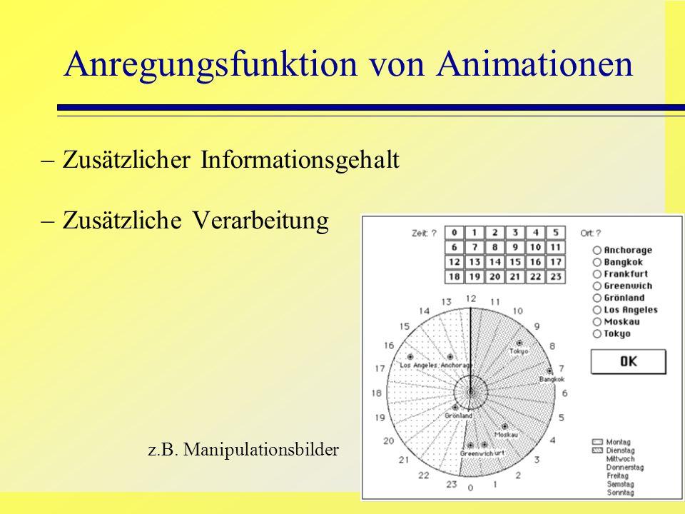 Anregungsfunktion von Animationen –Zusätzlicher Informationsgehalt –Zusätzliche Verarbeitung z.B. Manipulationsbilder