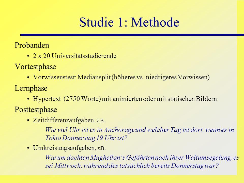 Studie 1: Methode Probanden 2 x 20 Universitätsstudierende Vortestphase Vorwissenstest: Mediansplit (höheres vs. niedrigeres Vorwissen) Lernphase Hype