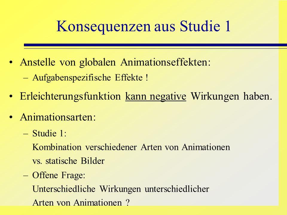 Konsequenzen aus Studie 1 Anstelle von globalen Animationseffekten: –Aufgabenspezifische Effekte ! Erleichterungsfunktion kann negative Wirkungen habe